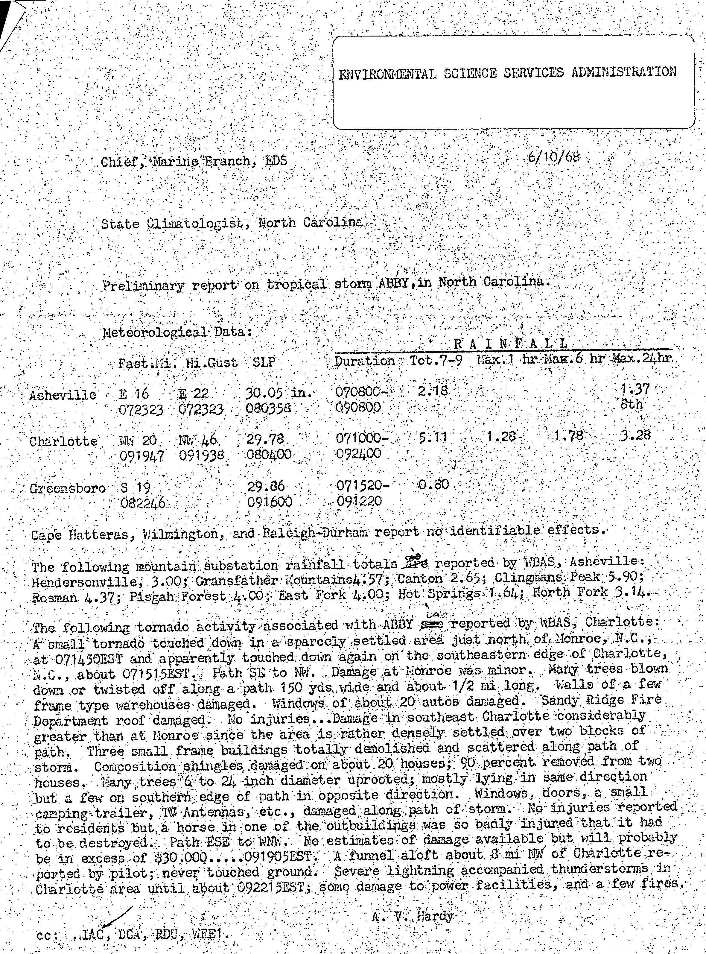 1968 Atlantic hurricane season