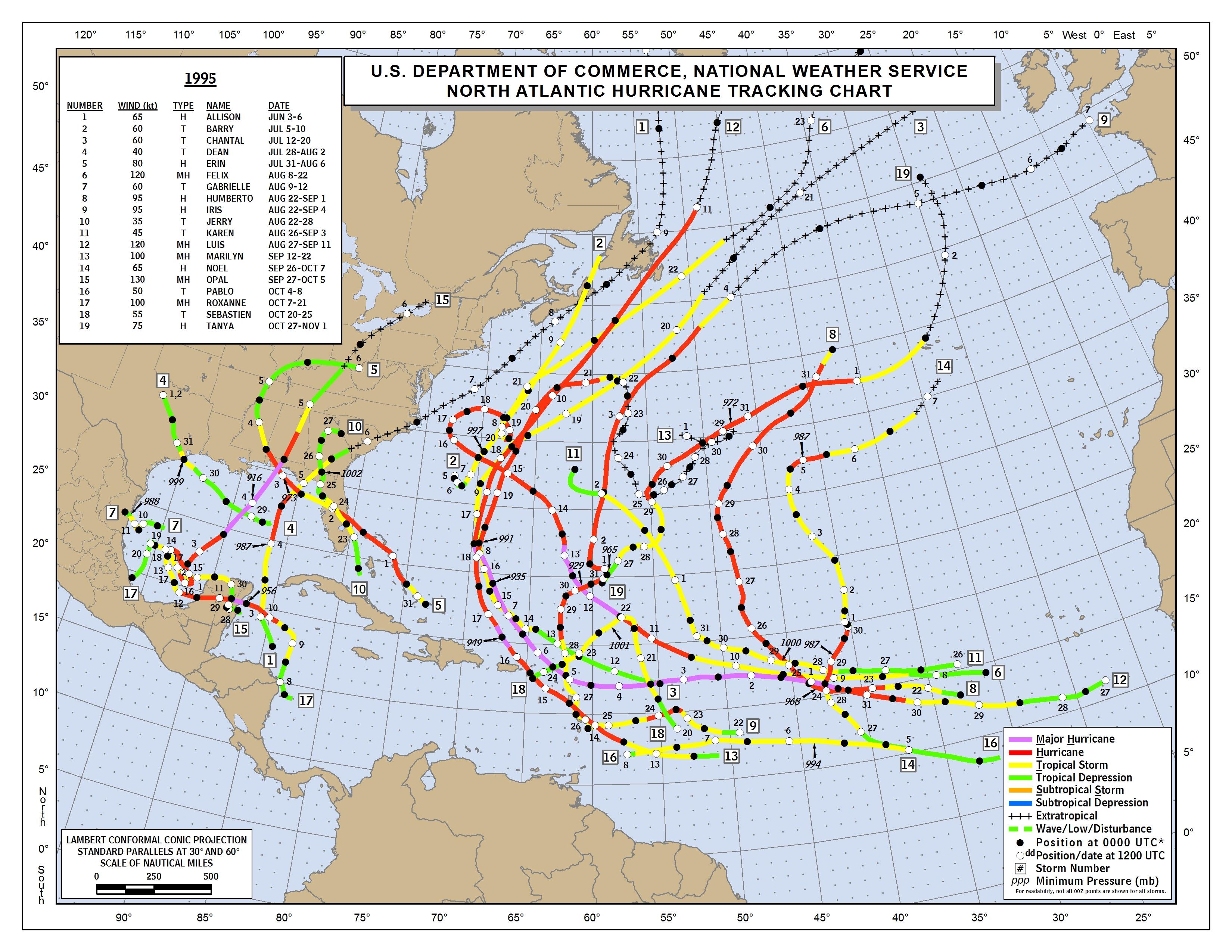 1995 Atlantic Hurricane Season