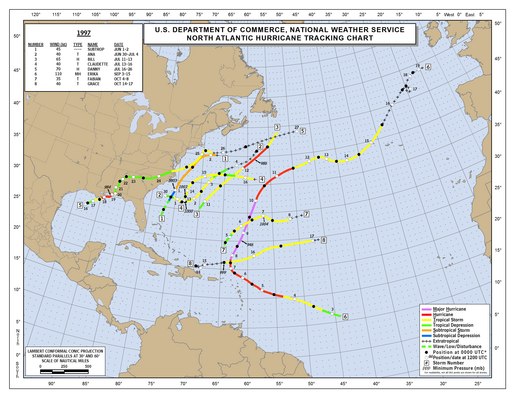 1997 North Atlantic Hurricane Season Track Map