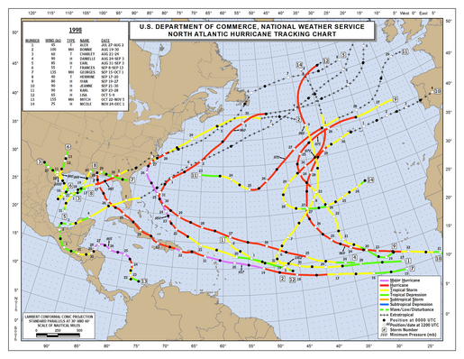 1998 North Atlantic Hurricane Season Track Map