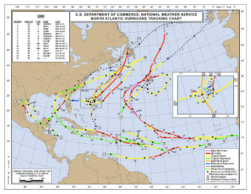 2000 North Atlantic Hurricane Season Track Map