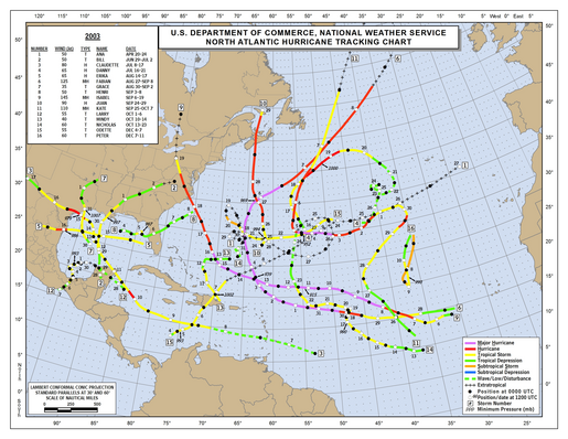 2003 Atlantic Hurricane Season Track Map