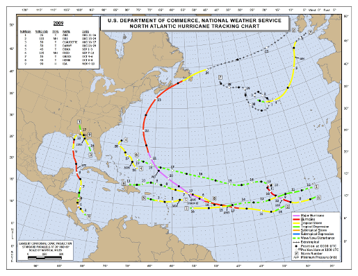 2009 Atlantic Hurricane Season Track Map