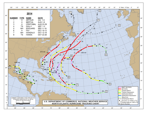 2014 North Atlantic Hurricane Season Track Map
