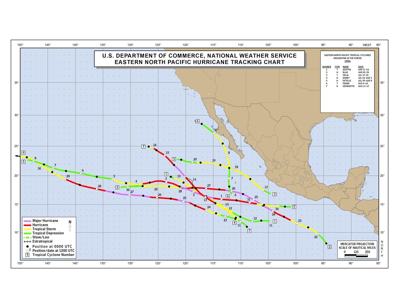 1998 Eastern Pacific Hurricane Season