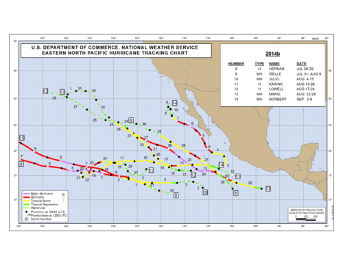 2014 Eastern North Pacific Hurricane Season Track Map Part b