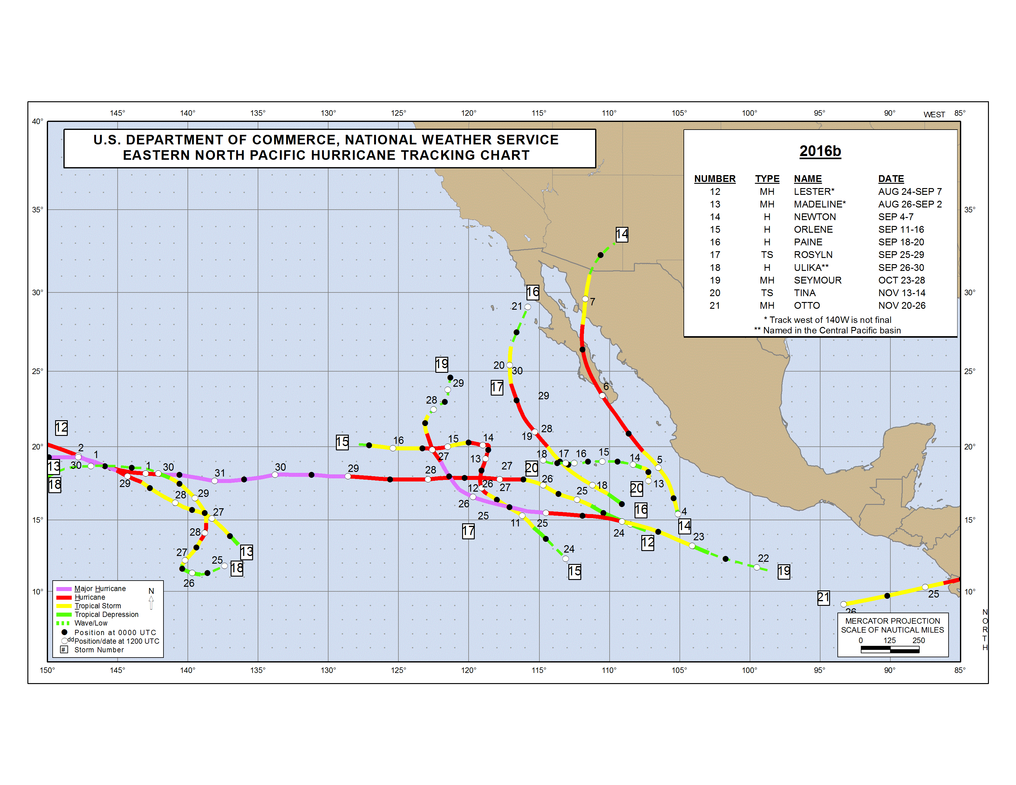 Pacific Track Map