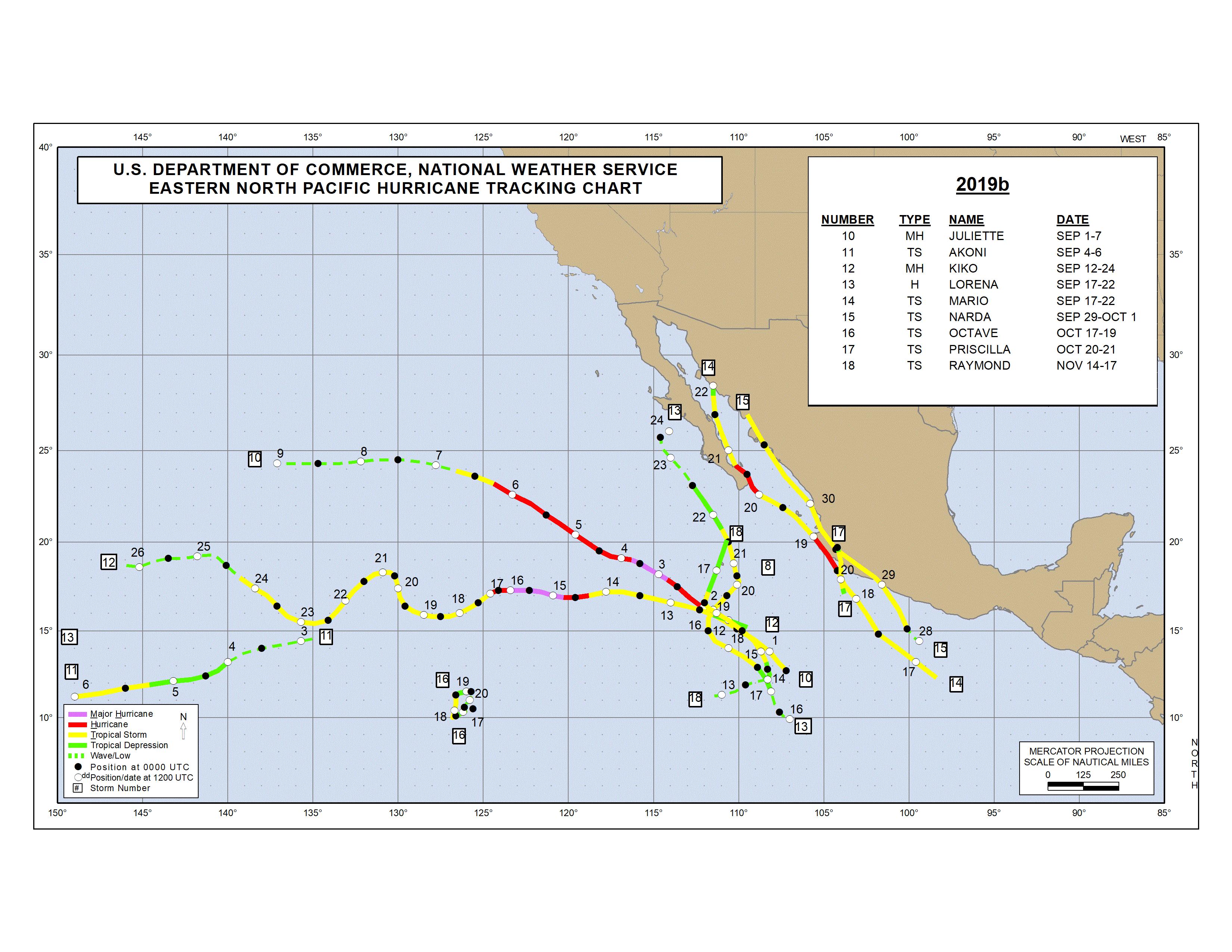 2019 Eastern Pacific Hurricane Season