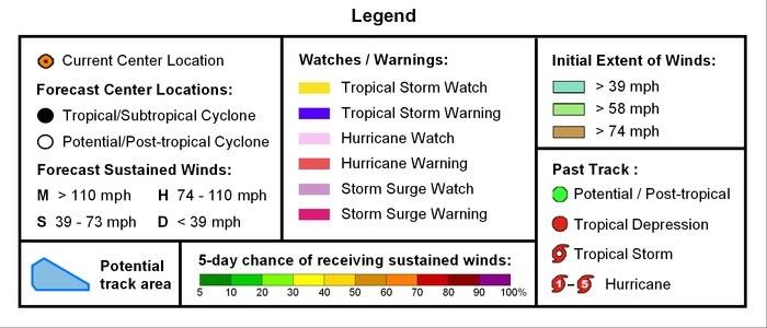 Post Tropical Cyclone Oscar