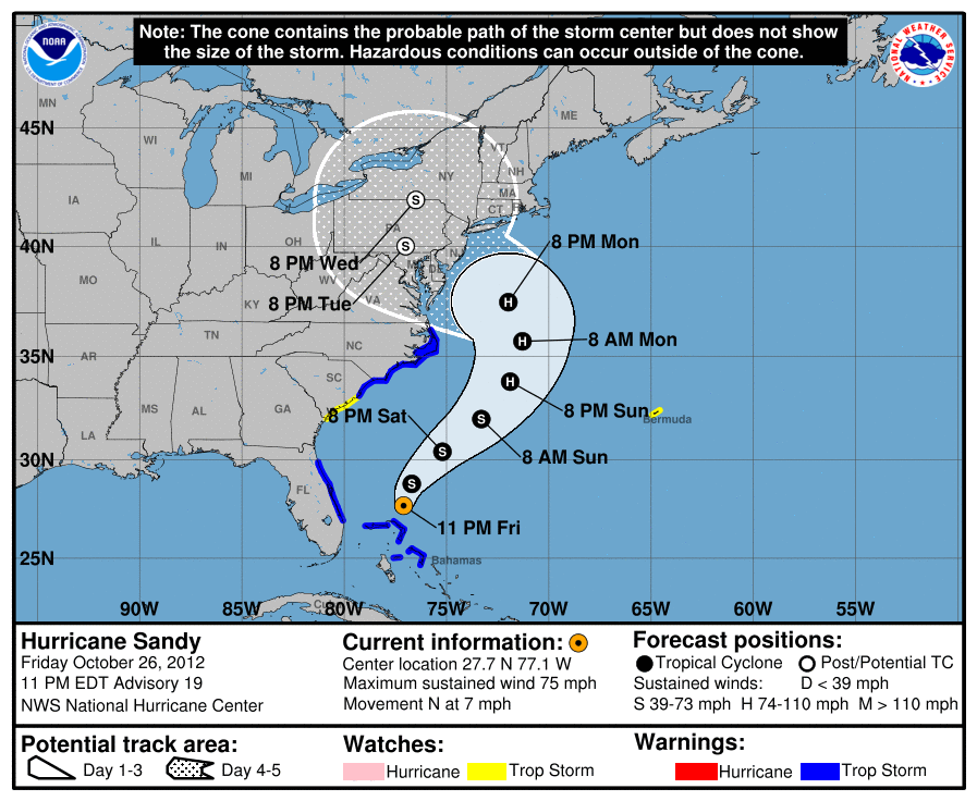 Tropical Cyclone Track and Watches/Warnings image example for Hurricane Sandy
