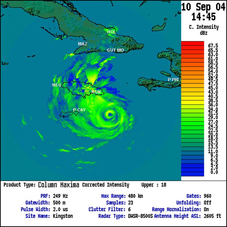 Radar reflectivity image from Kingston, Jamaica