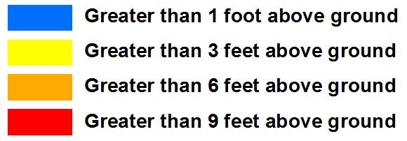 Más de 1 pie sobre el nivel del suelo     Más de 3 pies sobre el nivel del suelo     Más de 6 pies sobre el nivel del suelo     Más de 9 pies sobre el nivel del suelo