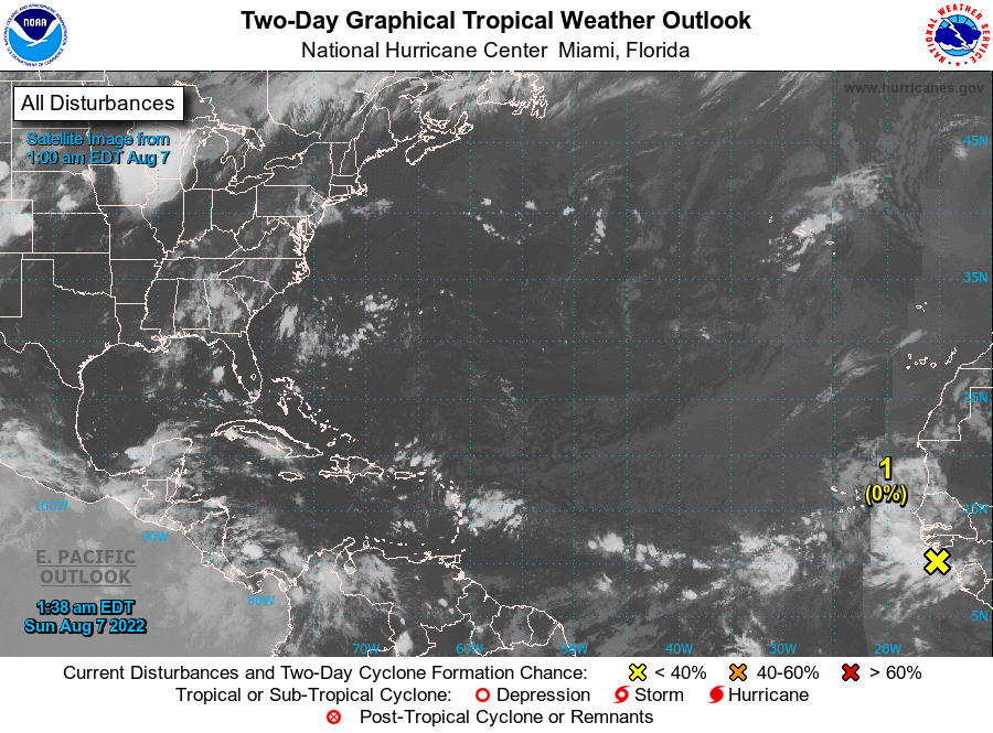National Hurricane Forecast Center