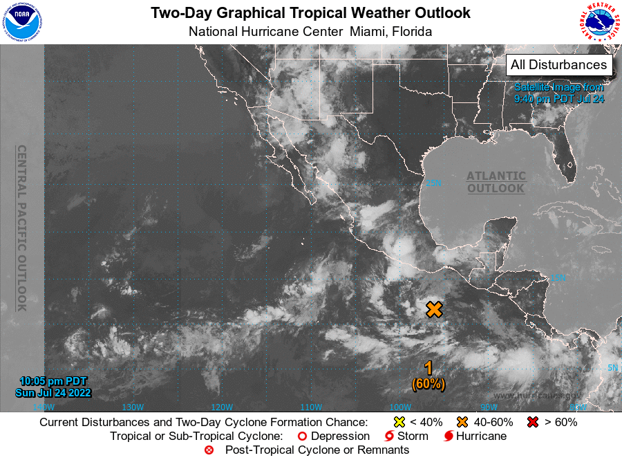 Eastern Pacific Tropical Storms