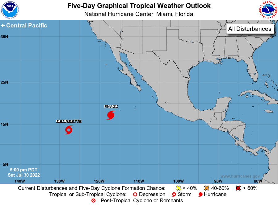 Eastern Tropical Pacific